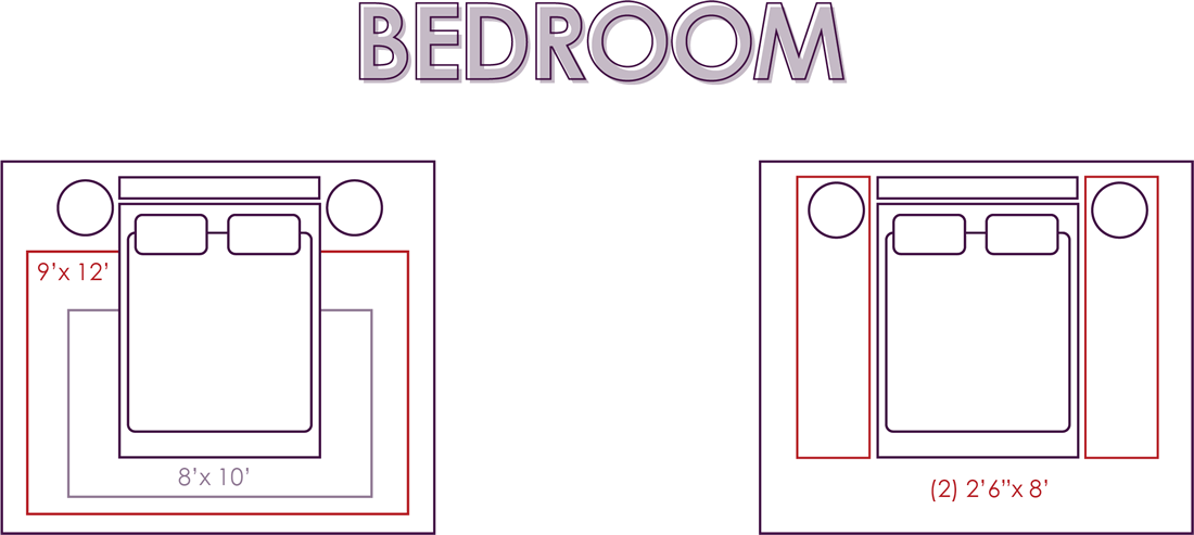 Bedroom rug sizes, 9'x12'and 8'x10'
